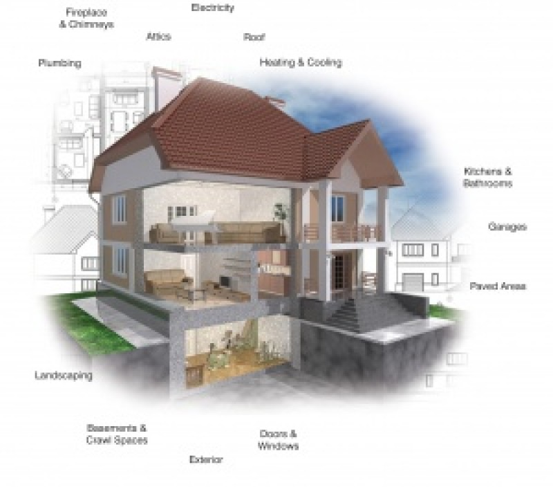Profitable Home Inspection Franchise, $199,000